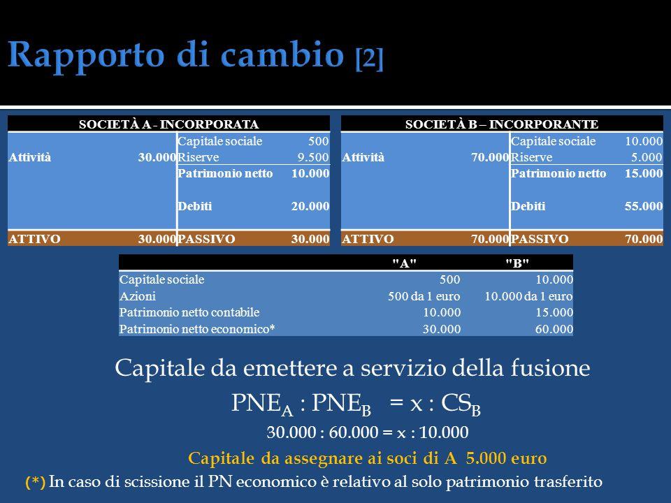 Rapporto di cambio [2] Capitale da emettere a servizio della fusione